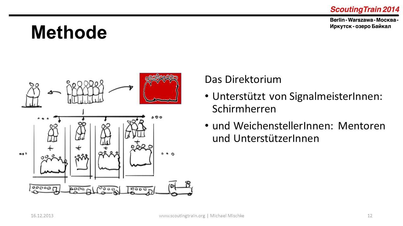 16.12.2013www.scoutingtrain.org | Michael Mischke12 Methode Das Direktorium Unterstützt von SignalmeisterInnen: Schirmherren und WeichenstellerInnen: