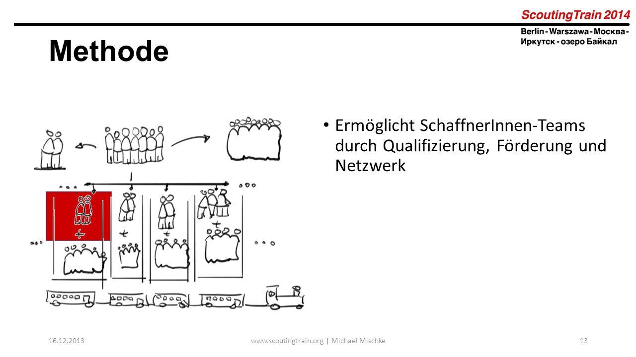 16.12.2013www.scoutingtrain.org | Michael Mischke13 Methode Ermöglicht SchaffnerInnen-Teams durch Qualifizierung, Förderung und Netzwerk