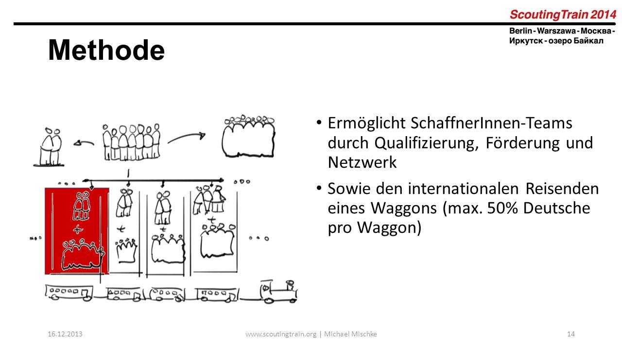 16.12.2013www.scoutingtrain.org | Michael Mischke14 Methode Ermöglicht SchaffnerInnen-Teams durch Qualifizierung, Förderung und Netzwerk Sowie den int