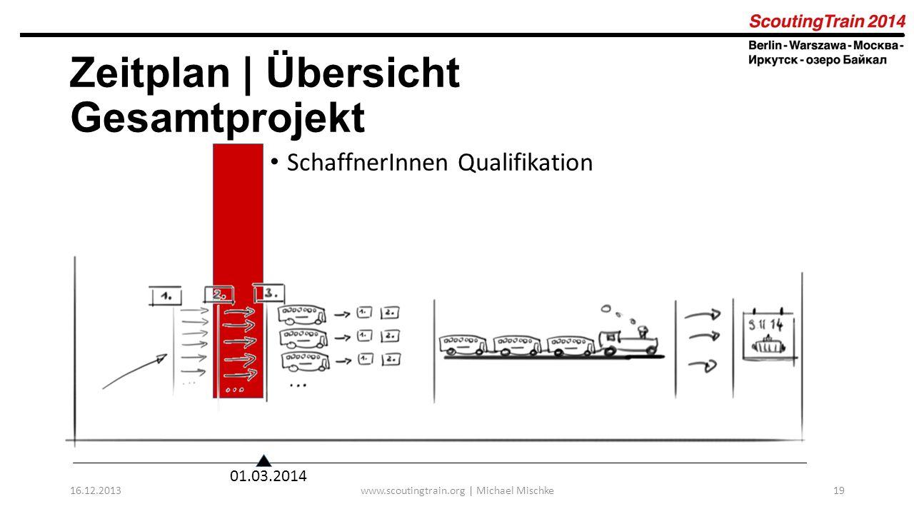 16.12.2013www.scoutingtrain.org | Michael Mischke19 Zeitplan | Übersicht Gesamtprojekt SchaffnerInnen Qualifikation 01.03.2014