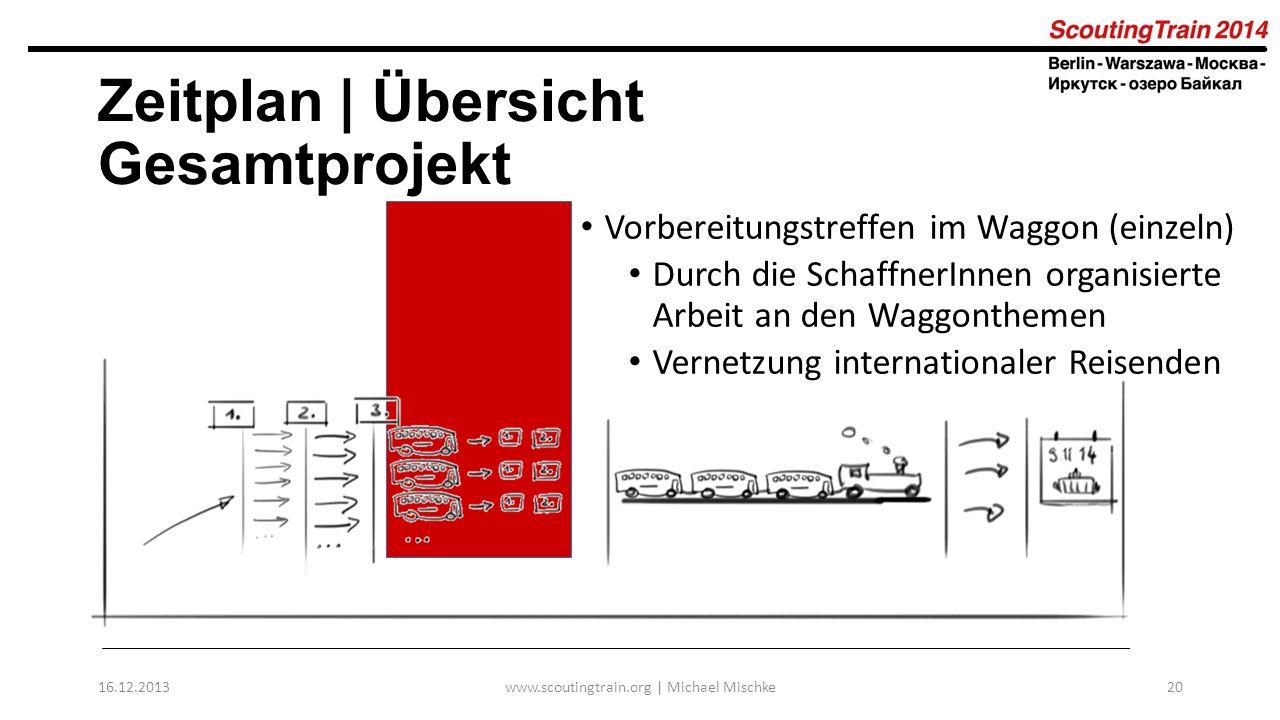 16.12.2013www.scoutingtrain.org | Michael Mischke20 Zeitplan | Übersicht Gesamtprojekt Vorbereitungstreffen im Waggon (einzeln) Durch die SchaffnerInn