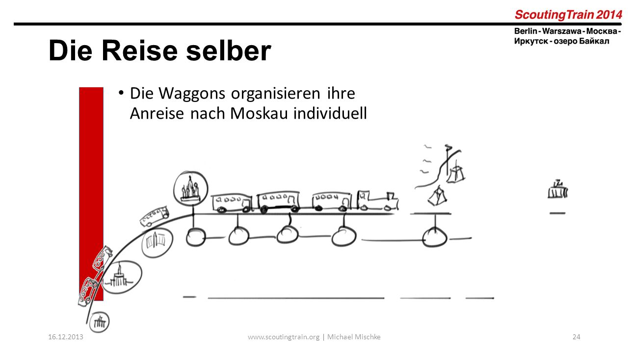 16.12.2013www.scoutingtrain.org | Michael Mischke24 Die Reise selber Die Waggons organisieren ihre Anreise nach Moskau individuell