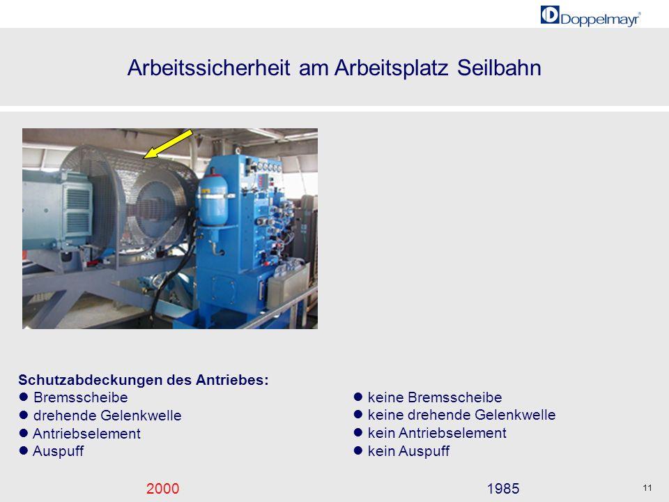 Arbeitssicherheit am Arbeitsplatz Seilbahn 20001985 11 Schutzabdeckungen des Antriebes: Bremsscheibe drehende Gelenkwelle Antriebselement Auspuff kein