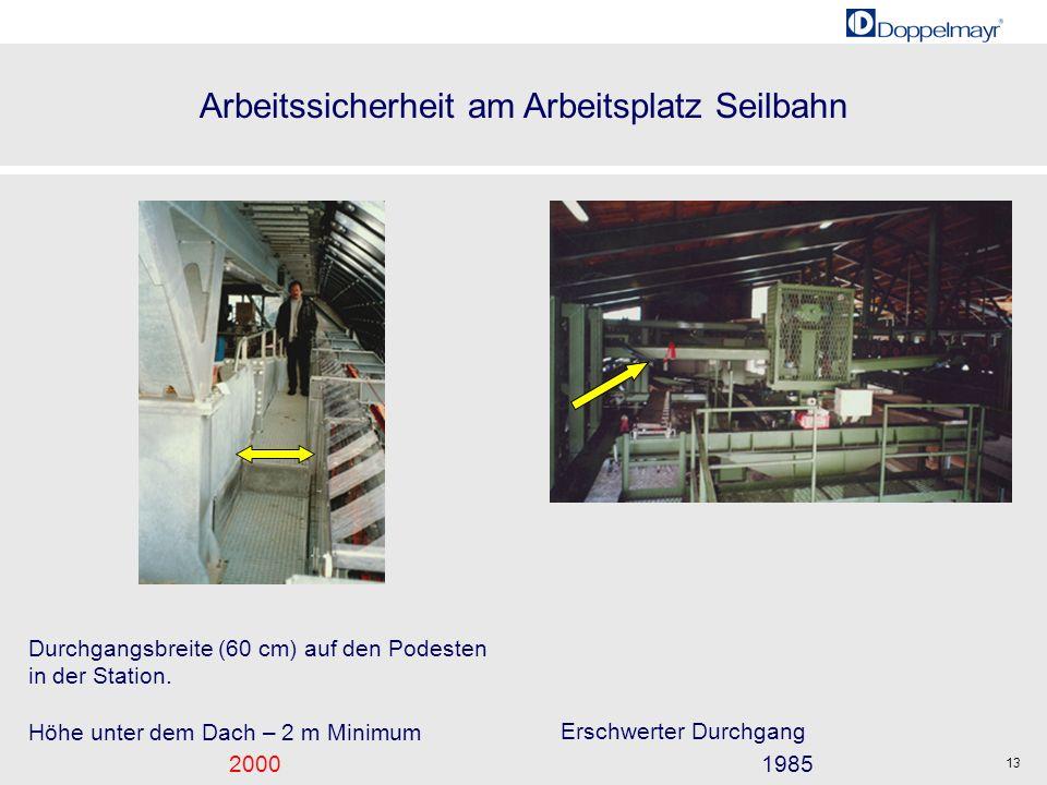 Arbeitssicherheit am Arbeitsplatz Seilbahn 20001985 13 Durchgangsbreite (60 cm) auf den Podesten in der Station. Höhe unter dem Dach – 2 m Minimum Ers