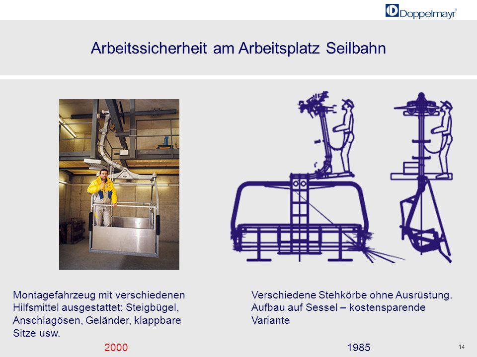 Arbeitssicherheit am Arbeitsplatz Seilbahn 20001985 14 Montagefahrzeug mit verschiedenen Hilfsmittel ausgestattet: Steigbügel, Anschlagösen, Geländer,