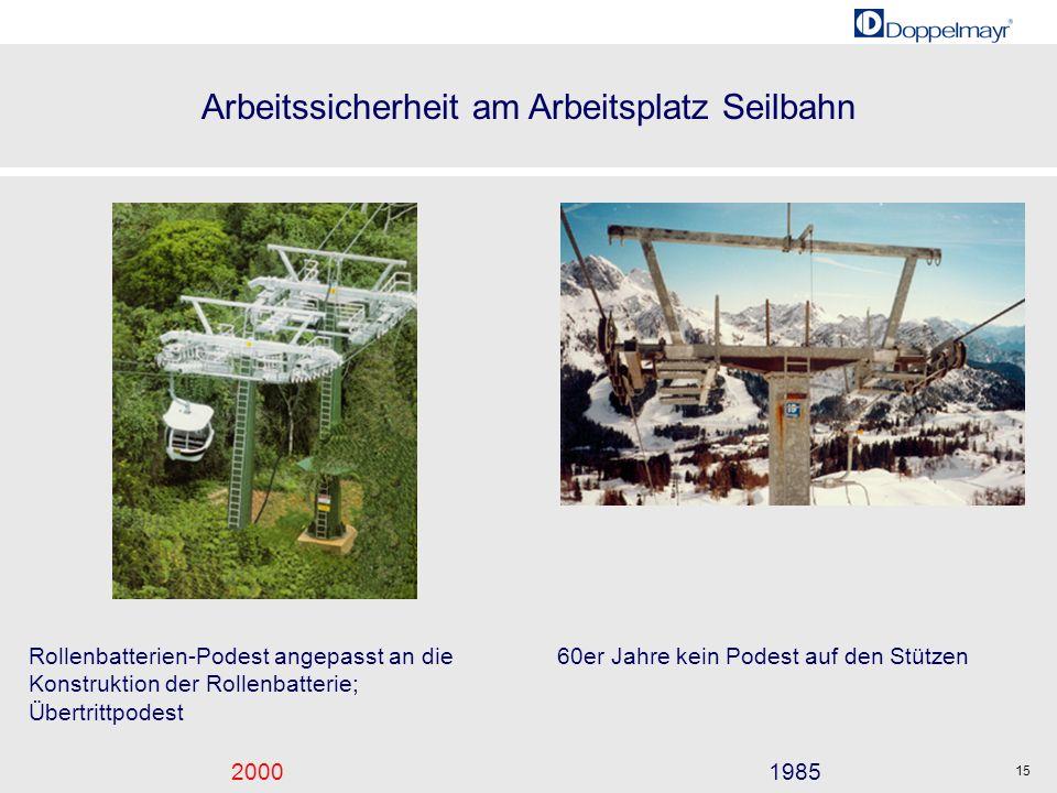 Arbeitssicherheit am Arbeitsplatz Seilbahn 20001985 15 Rollenbatterien-Podest angepasst an die Konstruktion der Rollenbatterie; Übertrittpodest 60er J