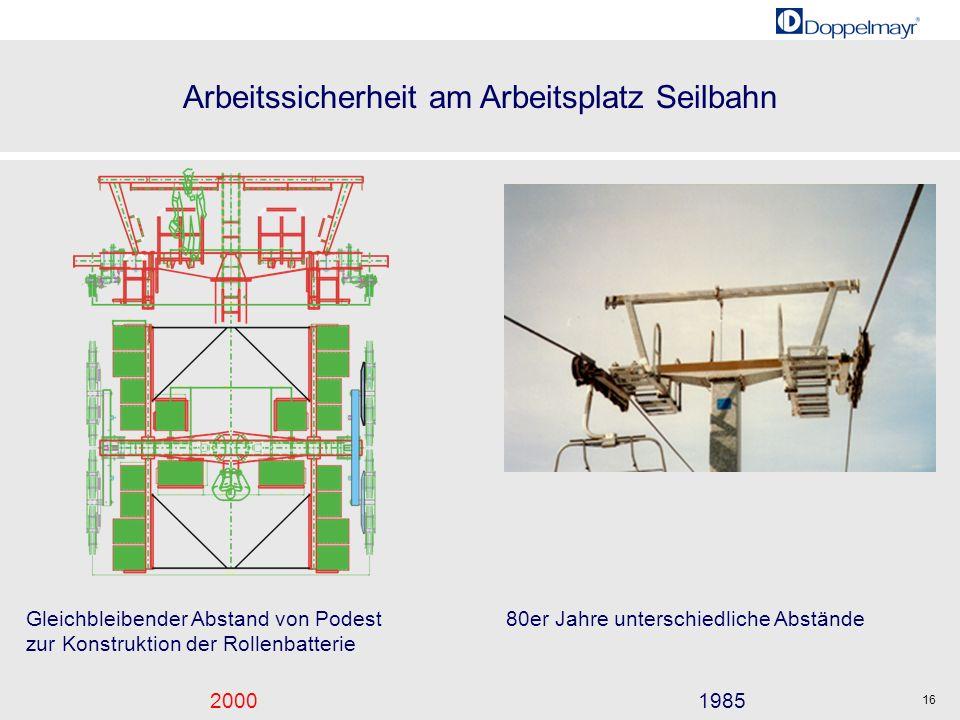 Arbeitssicherheit am Arbeitsplatz Seilbahn 20001985 16 Gleichbleibender Abstand von Podest zur Konstruktion der Rollenbatterie 80er Jahre unterschiedl
