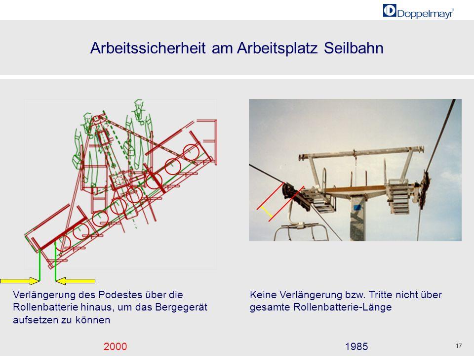 Arbeitssicherheit am Arbeitsplatz Seilbahn 20001985 17 Verlängerung des Podestes über die Rollenbatterie hinaus, um das Bergegerät aufsetzen zu können
