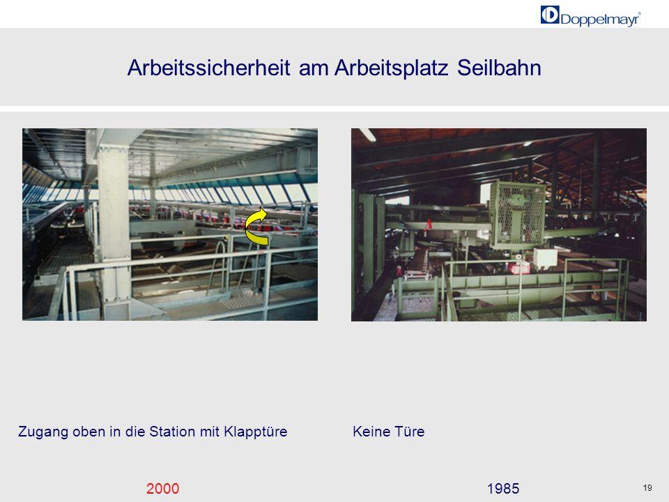 Arbeitssicherheit am Arbeitsplatz Seilbahn 20001985 19 Zugang oben in die Station mit KlapptüreKeine Türe