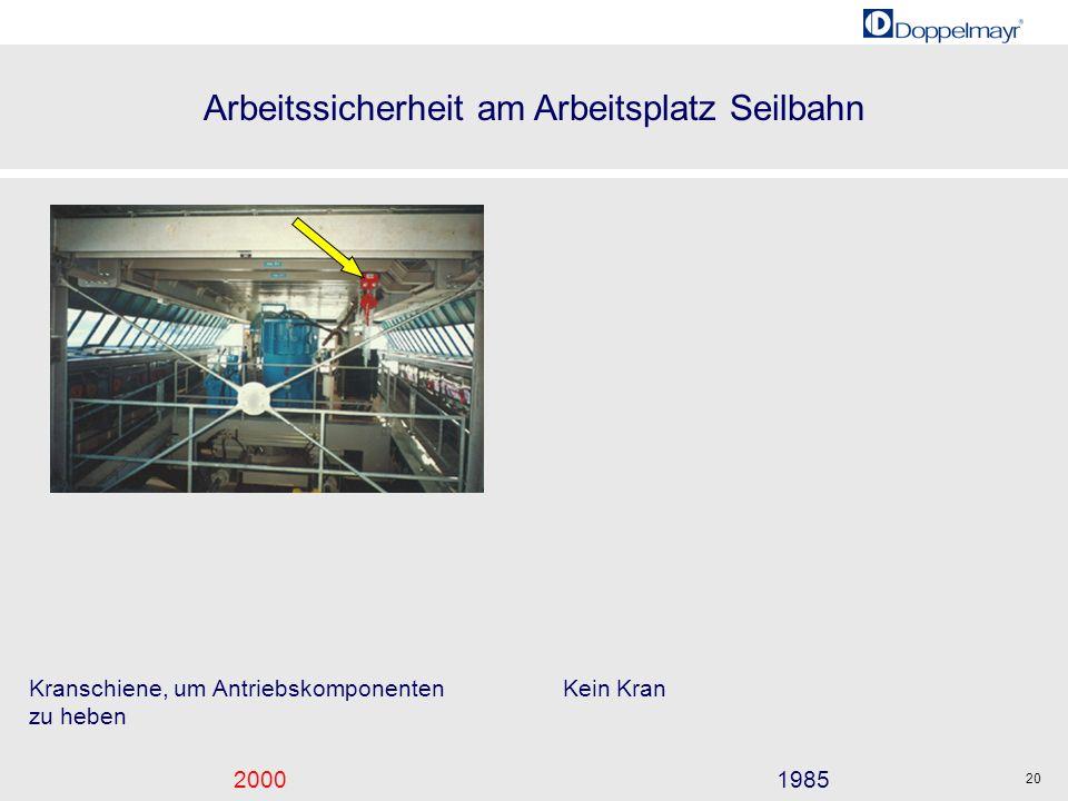 Arbeitssicherheit am Arbeitsplatz Seilbahn 20001985 20 Kranschiene, um Antriebskomponenten zu heben Kein Kran