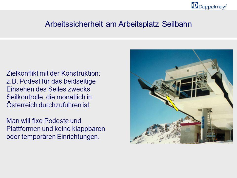 Arbeitssicherheit am Arbeitsplatz Seilbahn 20001985 23 Zielkonflikt mit der Konstruktion: z.B. Podest für das beidseitige Einsehen des Seiles zwecks S
