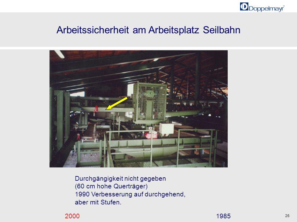 Arbeitssicherheit am Arbeitsplatz Seilbahn 20001985 26 Durchgängigkeit nicht gegeben (60 cm hohe Querträger) 1990 Verbesserung auf durchgehend, aber m