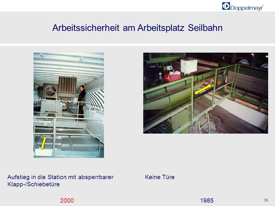 Arbeitssicherheit am Arbeitsplatz Seilbahn 20001985 30 Aufstieg in die Station mit absperrbarer Klapp-/Schiebetüre Keine Türe
