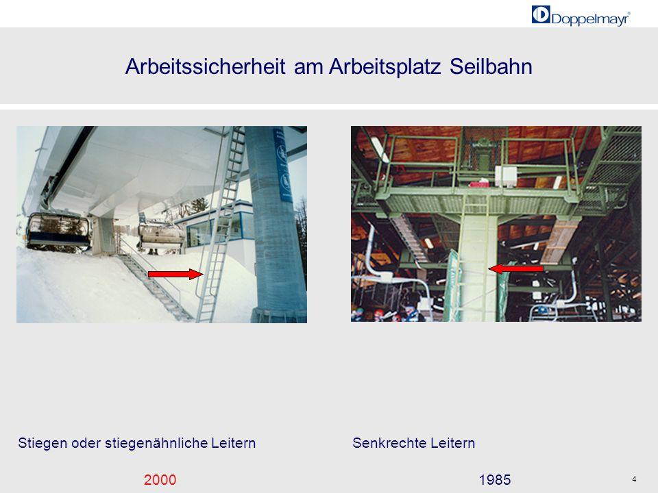 Arbeitssicherheit am Arbeitsplatz Seilbahn 20001985 4 Stiegen oder stiegenähnliche LeiternSenkrechte Leitern