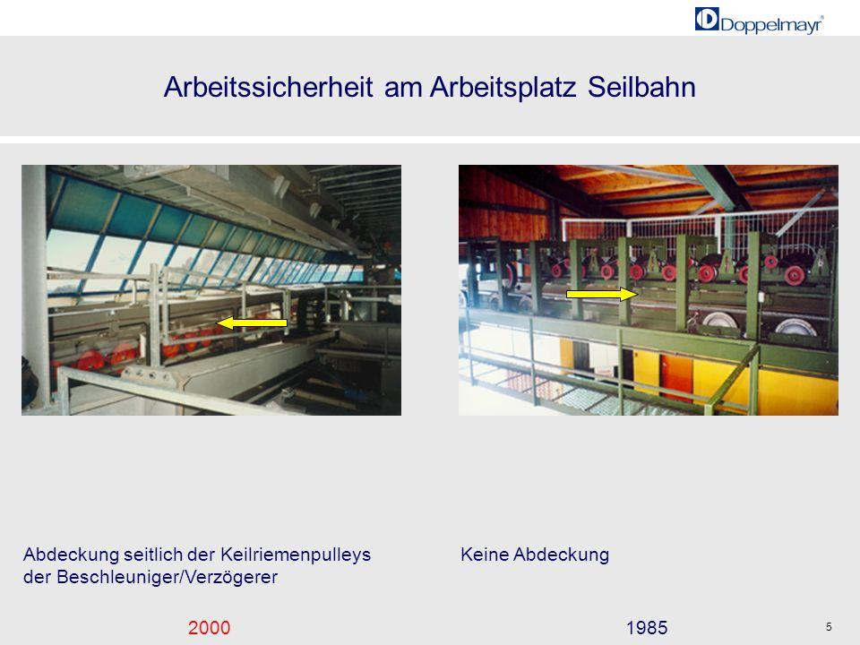 Arbeitssicherheit am Arbeitsplatz Seilbahn 20001985 5 Keine AbdeckungAbdeckung seitlich der Keilriemenpulleys der Beschleuniger/Verzögerer