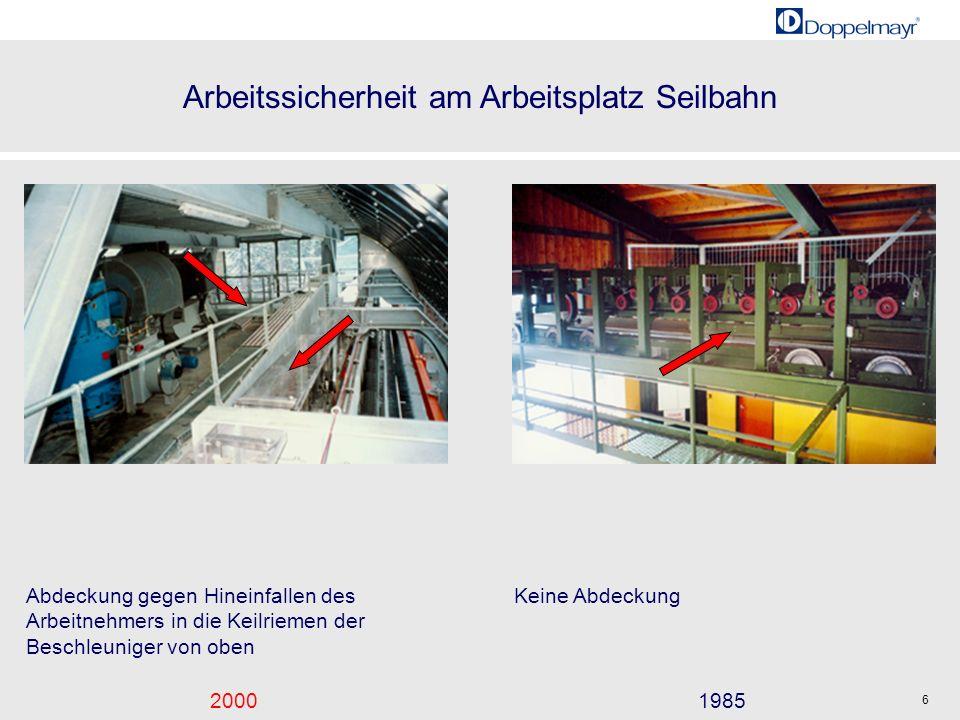 Arbeitssicherheit am Arbeitsplatz Seilbahn 20001985 6 Abdeckung gegen Hineinfallen des Arbeitnehmers in die Keilriemen der Beschleuniger von oben Kein