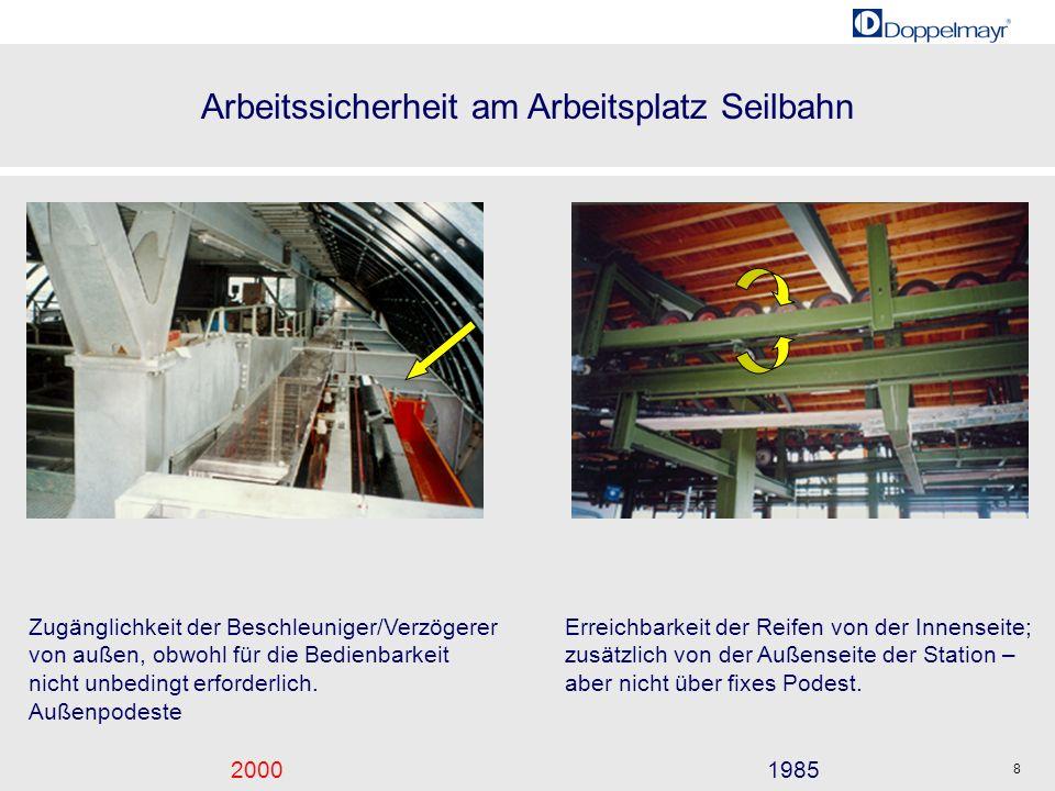 Arbeitssicherheit am Arbeitsplatz Seilbahn 20001985 8 Zugänglichkeit der Beschleuniger/Verzögerer von außen, obwohl für die Bedienbarkeit nicht unbedi