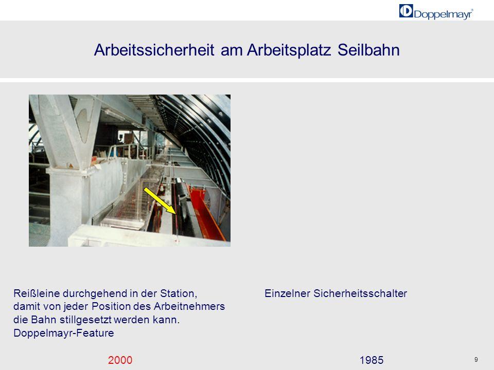 Arbeitssicherheit am Arbeitsplatz Seilbahn 20001985 9 Reißleine durchgehend in der Station, damit von jeder Position des Arbeitnehmers die Bahn stillg