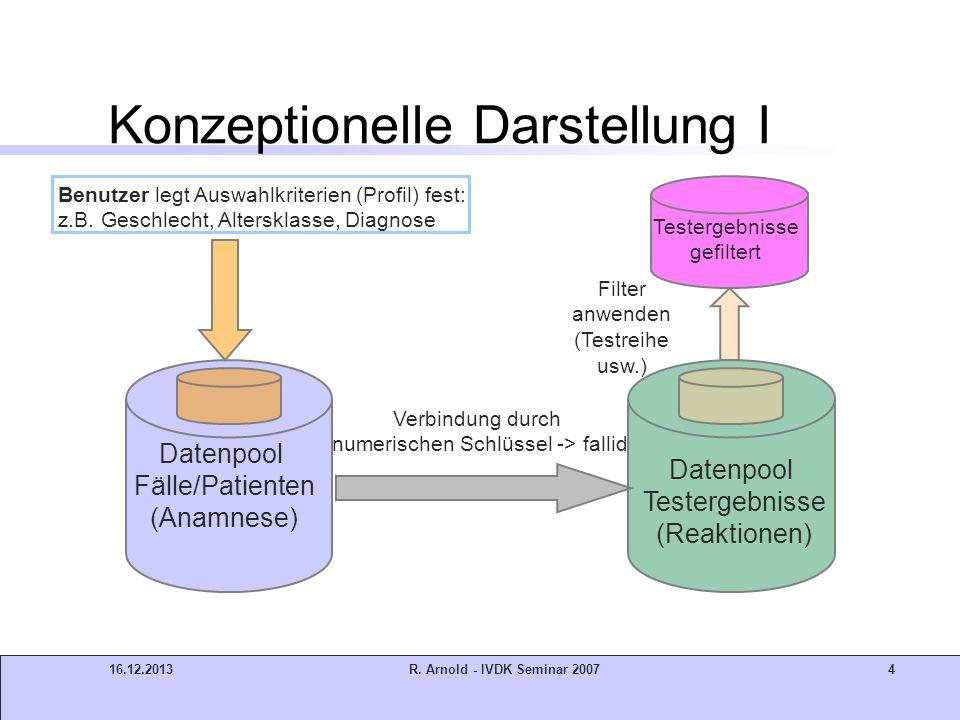 16.12.2013R. Arnold - IVDK Seminar 20074 Konzeptionelle Darstellung I Verbindung durch numerischen Schlüssel -> fallid Filter anwenden (Testreihe usw.