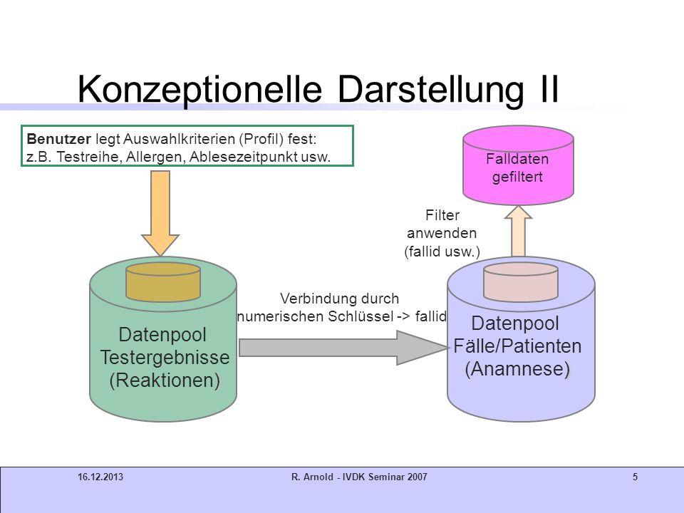 16.12.2013R. Arnold - IVDK Seminar 20075 Konzeptionelle Darstellung II Filter anwenden (fallid usw.) Falldaten gefiltert Verbindung durch numerischen