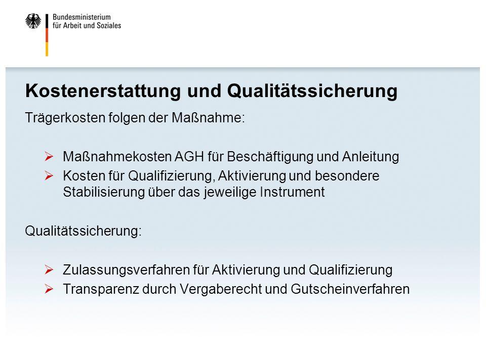 Kostenerstattung und Qualitätssicherung Trägerkosten folgen der Maßnahme: Maßnahmekosten AGH für Beschäftigung und Anleitung Kosten für Qualifizierung