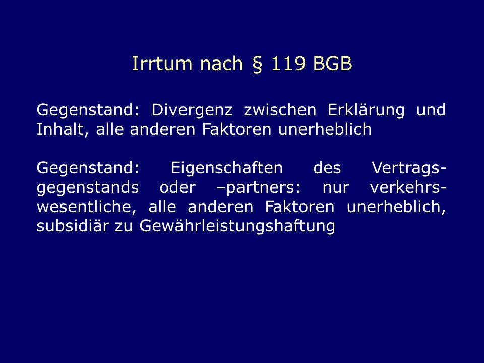 Irrtum nach § 119 BGB Gegenstand: Divergenz zwischen Erklärung und Inhalt, alle anderen Faktoren unerheblich Gegenstand: Eigenschaften des Vertrags- g
