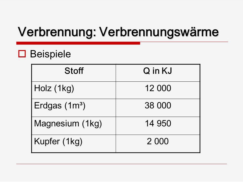 Verbrennung: Verbrennungswärme Beispiele StoffQ in KJ Holz (1kg)12 000 Erdgas (1m³)38 000 Magnesium (1kg)14 950 Kupfer (1kg)2 000