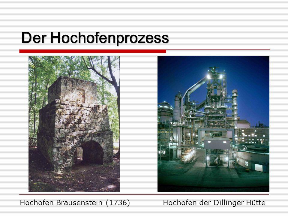 Der Hochofenprozess Hochofen Brausenstein (1736)Hochofen der Dillinger Hütte