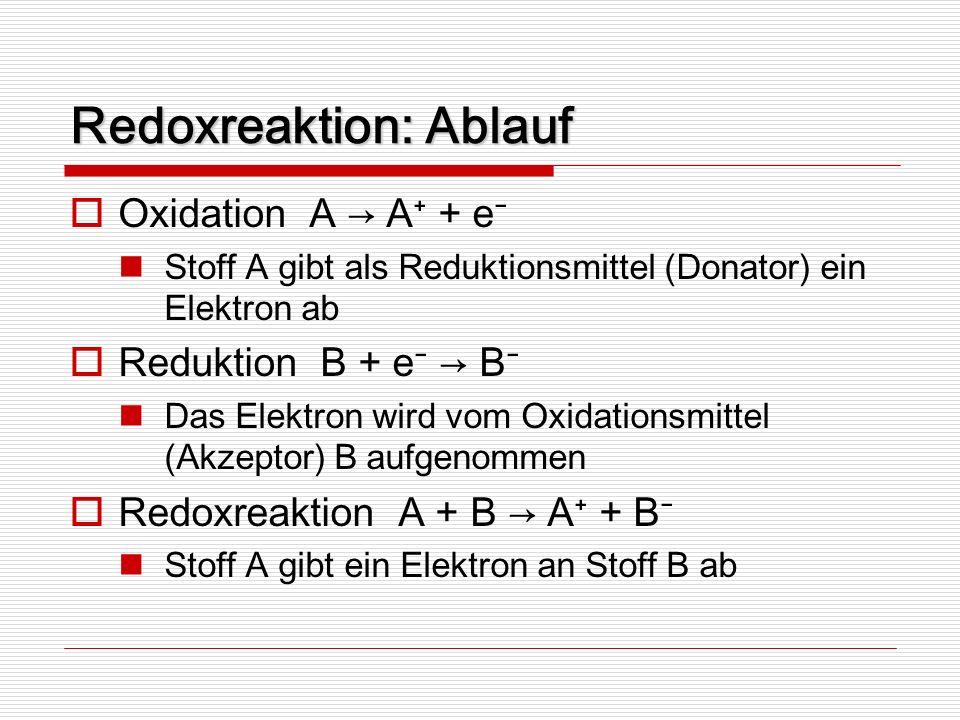 Redoxreaktion: Ablauf Oxidation A A + e Stoff A gibt als Reduktionsmittel (Donator) ein Elektron ab Reduktion B + e B Das Elektron wird vom Oxidations
