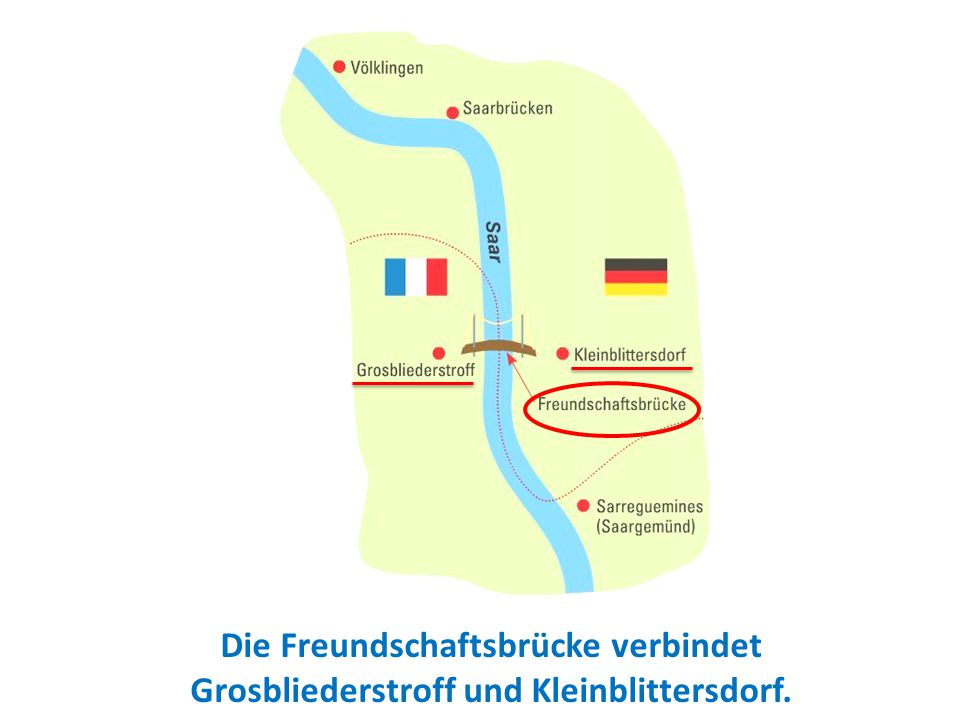 Ein MOSA-Ausflug Die Freundschaftsbrücke verbindet Grosbliederstroff und Kleinblittersdorf.