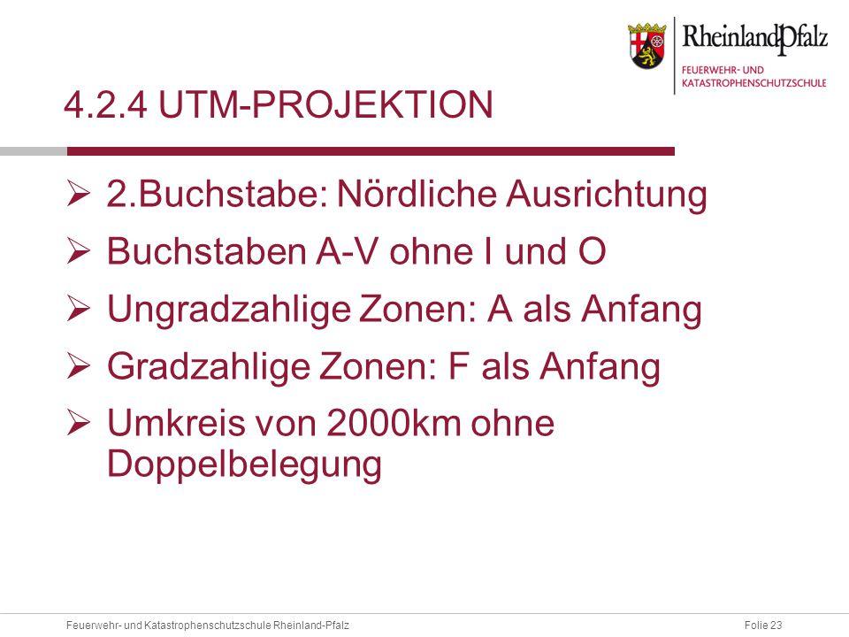 Folie 23Feuerwehr- und Katastrophenschutzschule Rheinland-Pfalz 4.2.4 UTM-PROJEKTION  2.Buchstabe: Nördliche Ausrichtung  Buchstaben A-V ohne I und
