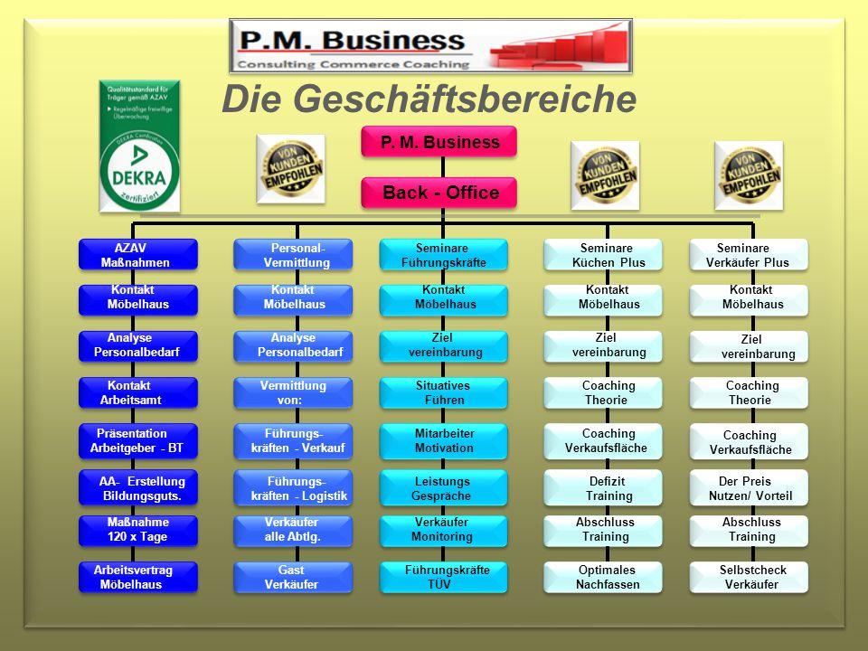 Die Geschäftsbereiche P. M.