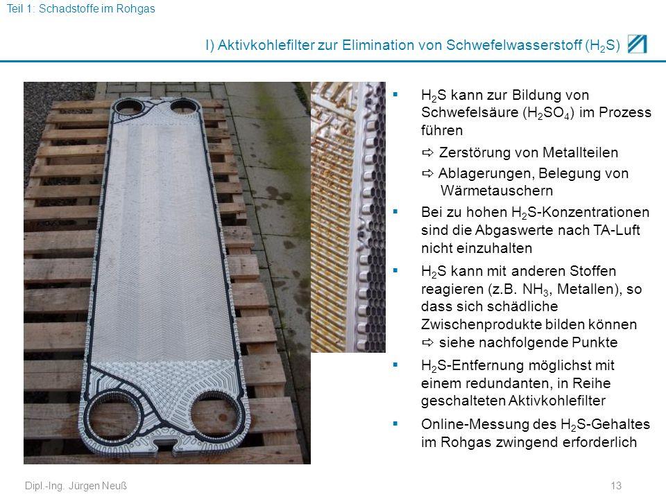 Dipl.-Ing. Jürgen Neuß13 I) Aktivkohlefilter zur Elimination von Schwefelwasserstoff (H 2 S)  H 2 S kann zur Bildung von Schwefelsäure (H 2 SO 4 ) im
