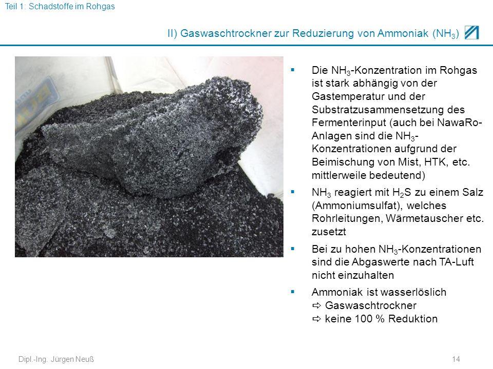 Dipl.-Ing. Jürgen Neuß14 II) Gaswaschtrockner zur Reduzierung von Ammoniak (NH 3 )  Die NH 3 -Konzentration im Rohgas ist stark abhängig von der Gast