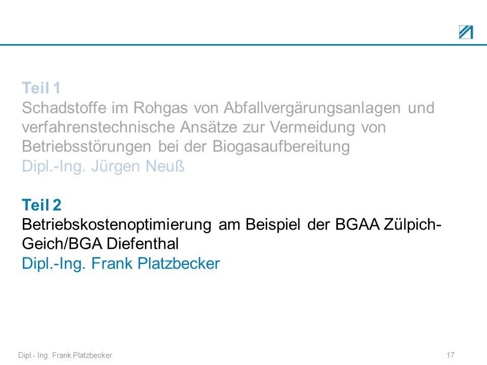 Dipl.- Ing. Frank Platzbecker17 Teil 1 Schadstoffe im Rohgas von Abfallvergärungsanlagen und verfahrenstechnische Ansätze zur Vermeidung von Betriebss