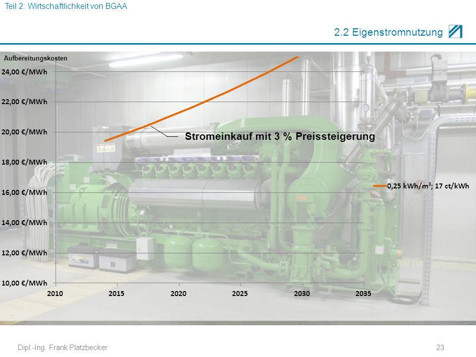 Dipl.-Ing. Frank Platzbecker23 2.2 Eigenstromnutzung Teil 2: Wirtschaftlichkeit von BGAA Stromeinkauf mit 3 % Preissteigerung Aufbereitungskosten