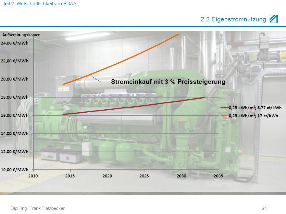 Dipl.-Ing. Frank Platzbecker24 2.2 Eigenstromnutzung Teil 2: Wirtschaftlichkeit von BGAA Stromeinkauf mit 3 % Preissteigerung Aufbereitungskosten