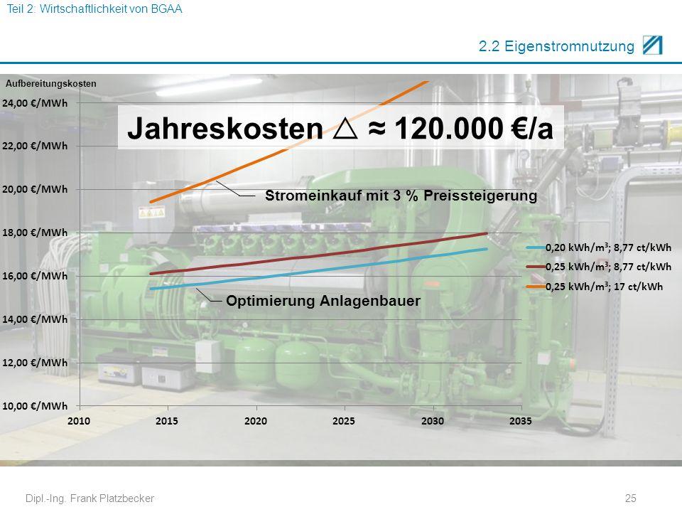 Dipl.-Ing. Frank Platzbecker25 2.2 Eigenstromnutzung Jahreskosten  ≈ 120.000 €/a Teil 2: Wirtschaftlichkeit von BGAA Stromeinkauf mit 3 % Preissteige