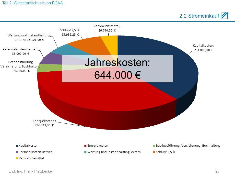 2.2 Stromeinkauf Jahreskosten: 644.000 € Dipl.-Ing. Frank Platzbecker26 Teil 2: Wirtschaftlichkeit von BGAA