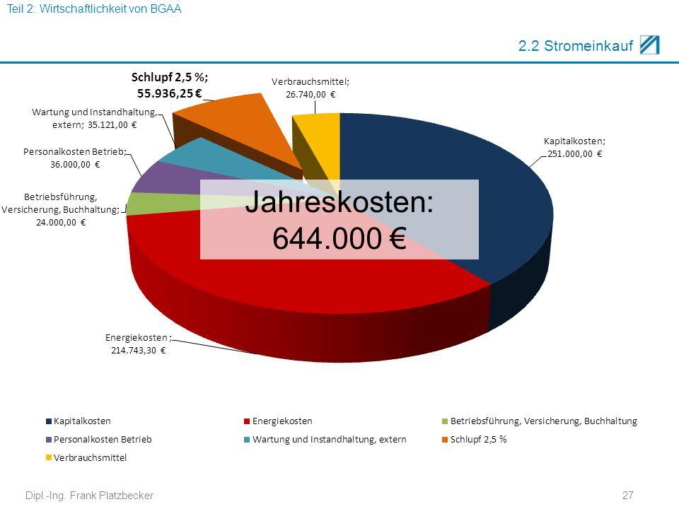 2.2 Stromeinkauf Jahreskosten: 644.000 € Dipl.-Ing. Frank Platzbecker27 Teil 2: Wirtschaftlichkeit von BGAA