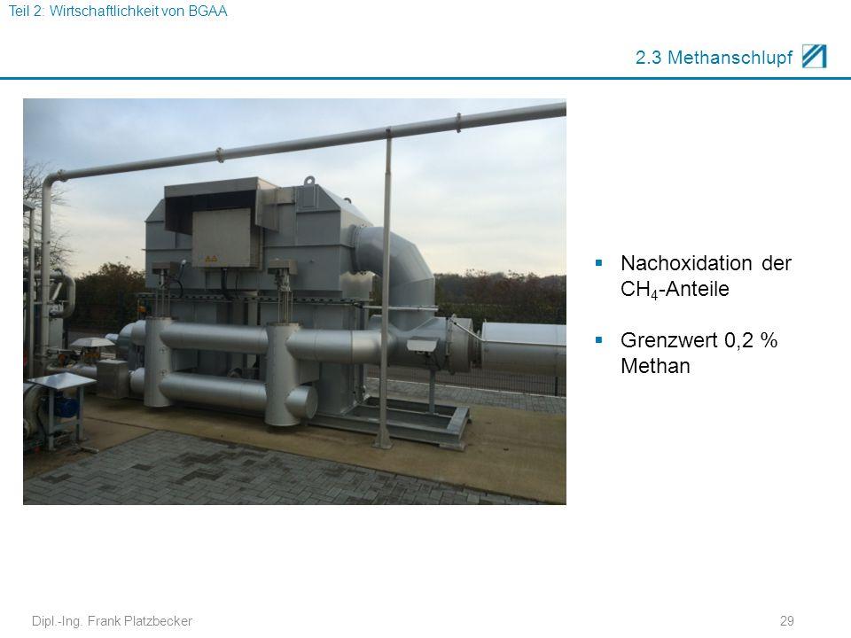 Dipl.-Ing. Frank Platzbecker29 2.3 Methanschlupf  Nachoxidation der CH 4 -Anteile  Grenzwert 0,2 % Methan Teil 2: Wirtschaftlichkeit von BGAA