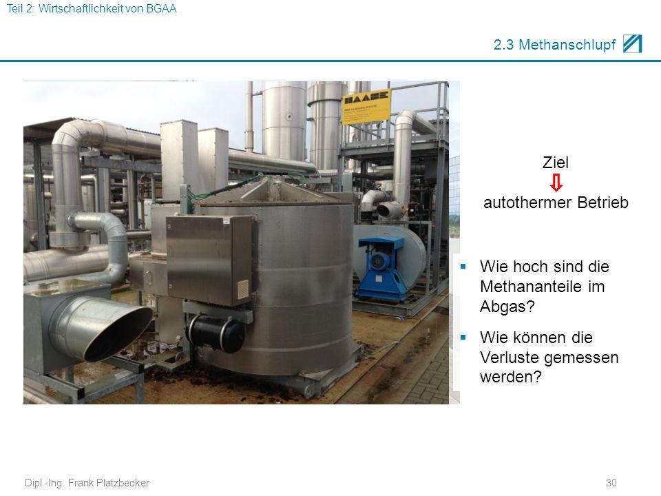 Dipl.-Ing. Frank Platzbecker30 2.3 Methanschlupf Ziel autothermer Betrieb Teil 2: Wirtschaftlichkeit von BGAA  Wie hoch sind die Methananteile im Abg