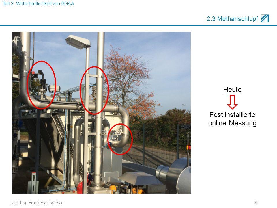 Dipl.-Ing. Frank Platzbecker32 2.3 Methanschlupf Heute Fest installierte online Messung Teil 2: Wirtschaftlichkeit von BGAA