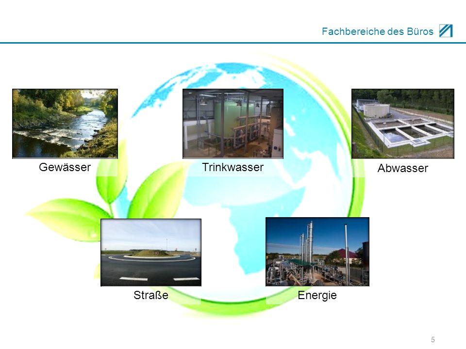 5 Fachbereiche des Büros GewässerTrinkwasser Abwasser StraßeEnergie