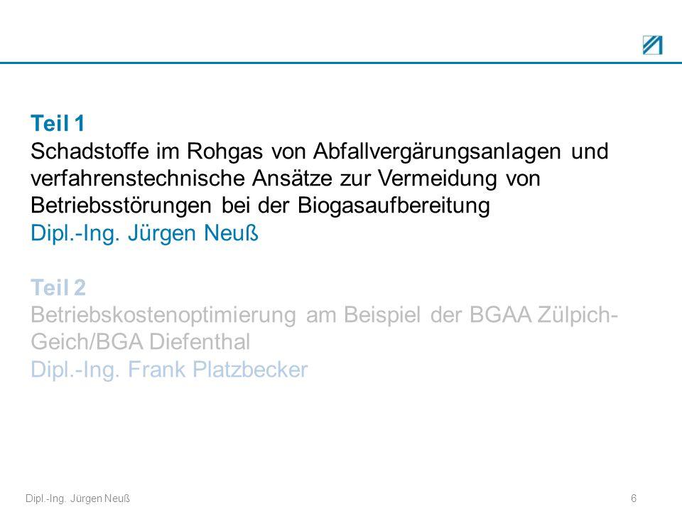 Dipl.-Ing. Jürgen Neuß6 Teil 1 Schadstoffe im Rohgas von Abfallvergärungsanlagen und verfahrenstechnische Ansätze zur Vermeidung von Betriebsstörungen