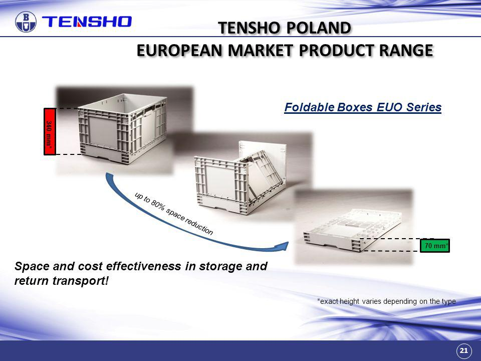 21 TENSHO POLAND EUROPEAN MARKET PRODUCT RANGE Foldable Boxes EUO Series 340 mm* 70 mm* up to 80% space reduction Space and cost effectiveness in stor