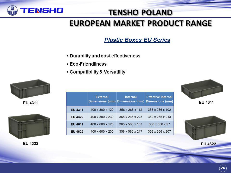 24 TENSHO POLAND EUROPEAN MARKET PRODUCT RANGE Plastic Boxes EU Series Durability and cost effectiveness Eco-Friendliness Compatibility & Versatility