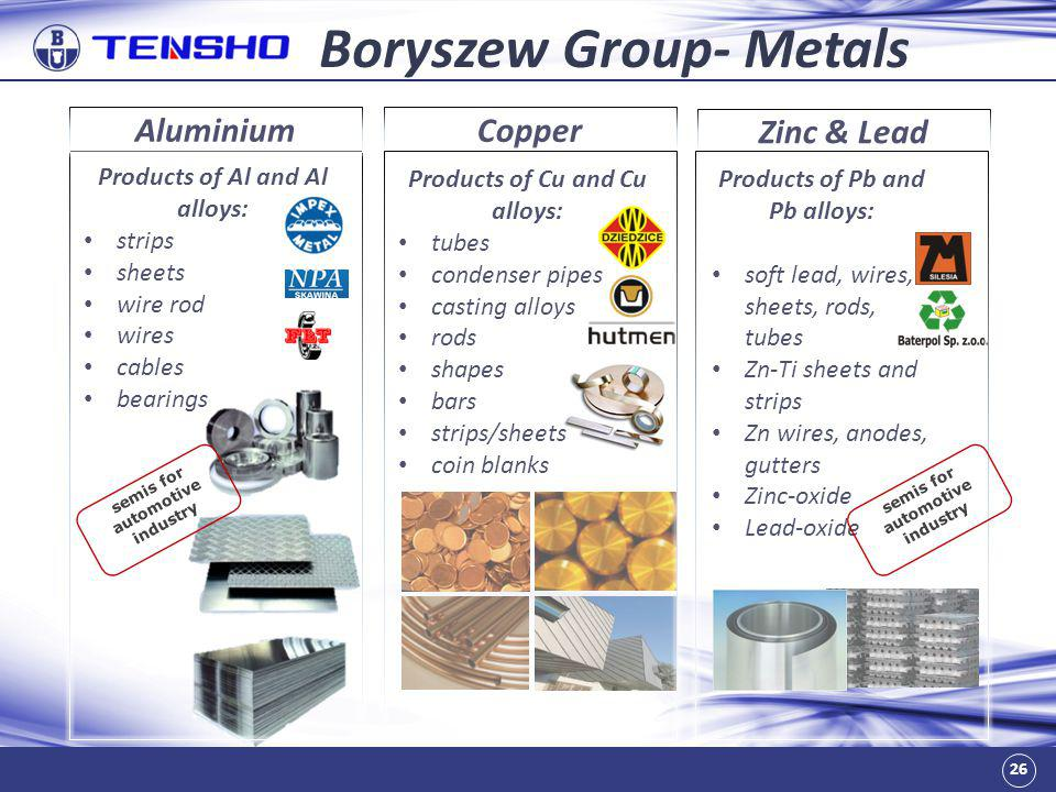 26 Boryszew Group- Metals semis for automotive industry Products of Al and Al alloys: strips sheets wire rod wires cables bearings Aluminium Copper Pr