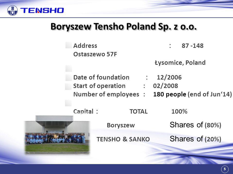 6 Boryszew Tensho Poland BTP's Location Poland Toruń