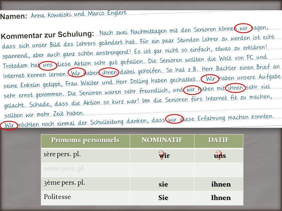 Pronoms personnels NOMINATIFDATIF 1ère pers. pl. 2ème pers. pl. 3ème pers. pl. Politesse wiruns ihnensie SieIhnen